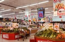Влияние роста цен на продукты питания на ИПЦ при социальном дистанцировании