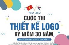 Конкурс на дизайн логотипа в честь 30-летия дипломатических отношений Вьетнама и РК