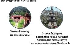 Откройте для себя Йенты – священная гора для буддистов