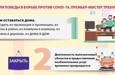 Быстрые меры и все усилия, необходимые для победы в борьбе с COVID-19