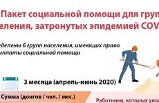 Пакет социальной помощи для групп населения, затронутых пандемией
