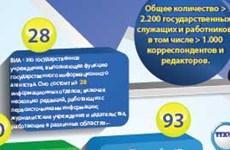 Вьетнамское информационное агенство в цифрах