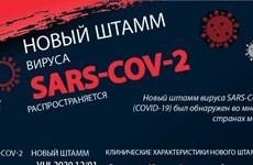 Распространяется новый штамм вируса SARS-COV-2