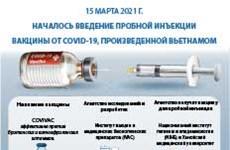 15 марта 2021 года началось введение пробной инъекции второй вакцины от COVID-19, произведенной Вьетнамом