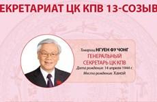 Секретариат ЦК КПВ 13-го созыва