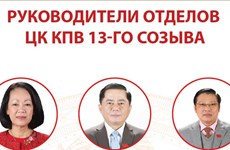 Руководители Отделов ЦК КПВ 13-го созыва