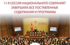 11-я сессия национального собрания завершила все поставленные содержания и программы