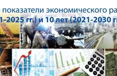 Основные показатели экономического развития 5 лет (2021-2025 гг.) и 10 лет (2021-2030 гг.)
