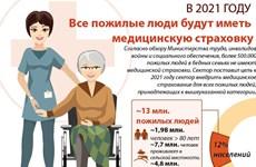 В 2021 году все пожилые люди будут иметь медицинскую страховку