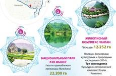 Знаменитые достопримечательности, находящиеся в Ниньбине