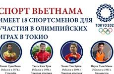Спорт Вьетнама меет 14 спортсменов для участия в Олимпийских играх в Токио.
