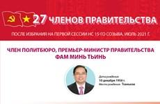27 членов правительства после избрания на первой сессии НC 15-го созыва, июль 2021 г