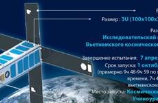 Ожидается: Спутник NanoDragon выведен на орбиту 1 октября 2021 года