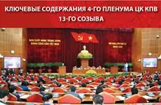 Ключевые содержания 4-го пленума ЦК КПВ 13-го созыва