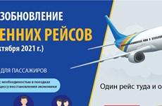 Пилотное возобновление 38 внутренних рейсов
