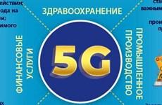 Экономические воздействия сети 5G