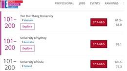 Вьетнамский университет вошел в рейтинг лучших университетов мира по качеству образования
