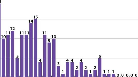 Вьетнам сообщает об отсутствии новых случаев COVID-19 в течение недели