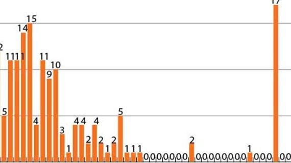 В течение последних 29 дней во Вьетнаме отсутствуют новые случаи заболевания COVID-19 в обществе