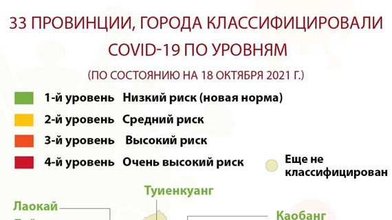 Реализация Резолюции о безопасной и гибкой адаптации к COVID-19