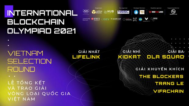 Вьетнамские команды выиграли три приза на Международнои олимпиаде по блокчеину 2021 года hinh anh 1