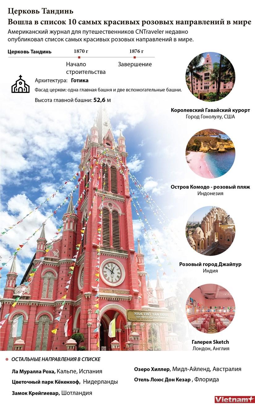 Церковь Тандинь вошла в список 10 самых красивых розовых направлении в мире hinh anh 1